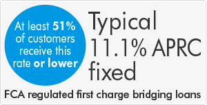 Bridging FCA regulated typical fixed rate