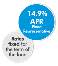 Take advantage of our low rate Personal Loans